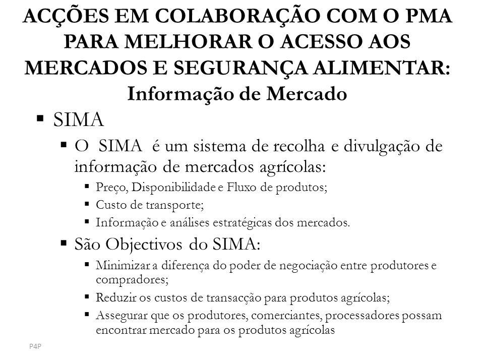 ACÇÕES EM COLABORAÇÃO COM O PMA PARA MELHORAR O ACESSO AOS MERCADOS E SEGURANÇA ALIMENTAR: Informação de Mercado