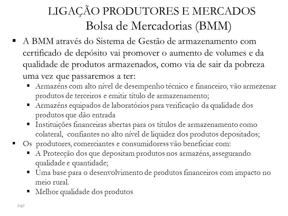 LIGAÇÃO PRODUTORES E MERCADOS Bolsa de Mercadorias (BMM)