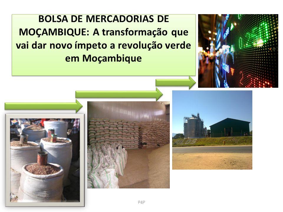 BOLSA DE MERCADORIAS DE MOÇAMBIQUE: A transformação que vai dar novo ímpeto a revolução verde em Moçambique