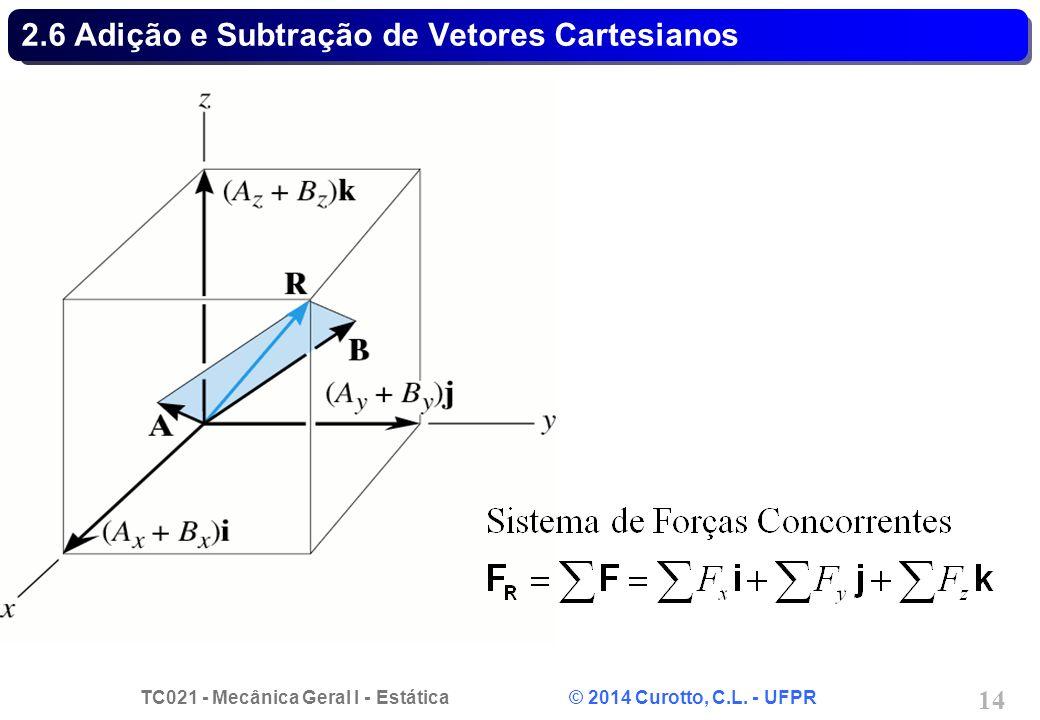 2.6 Adição e Subtração de Vetores Cartesianos