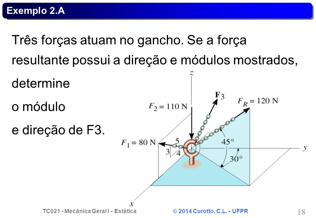 Exemplo 2.A Três forças atuam no gancho. Se a força resultante possui a direção e módulos mostrados,