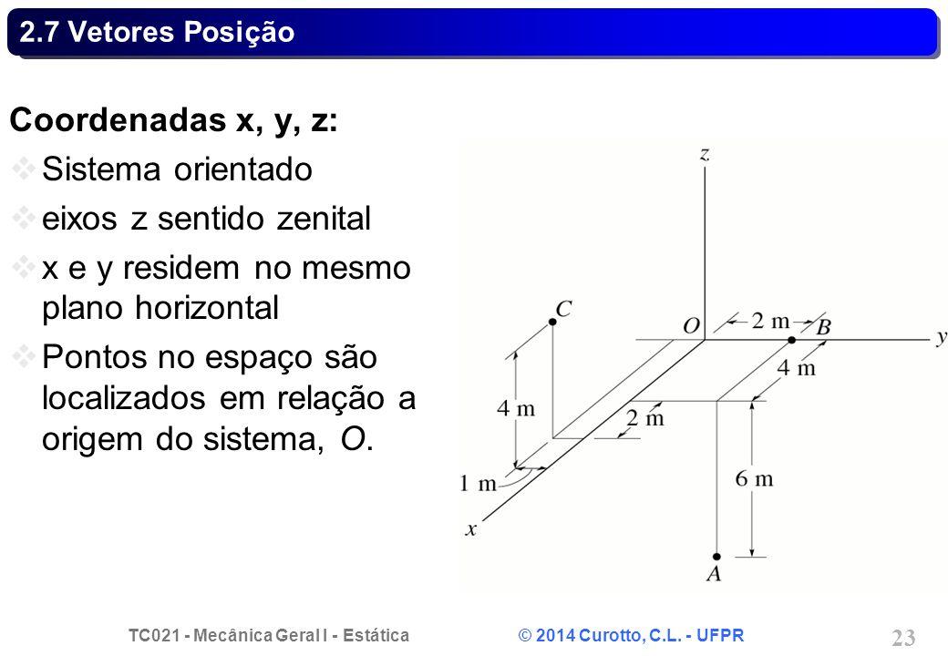 eixos z sentido zenital x e y residem no mesmo plano horizontal