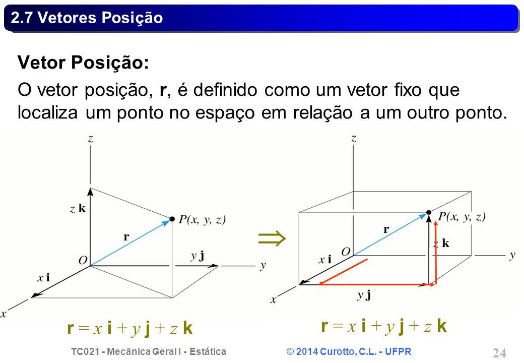 2.7 Vetores Posição Vetor Posição: O vetor posição, r, é definido como um vetor fixo que localiza um ponto no espaço em relação a um outro ponto.