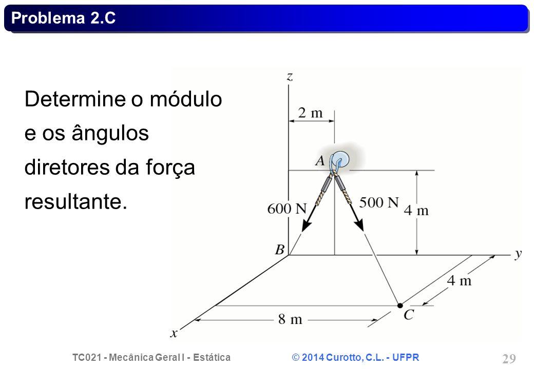 Determine o módulo e os ângulos diretores da força resultante.