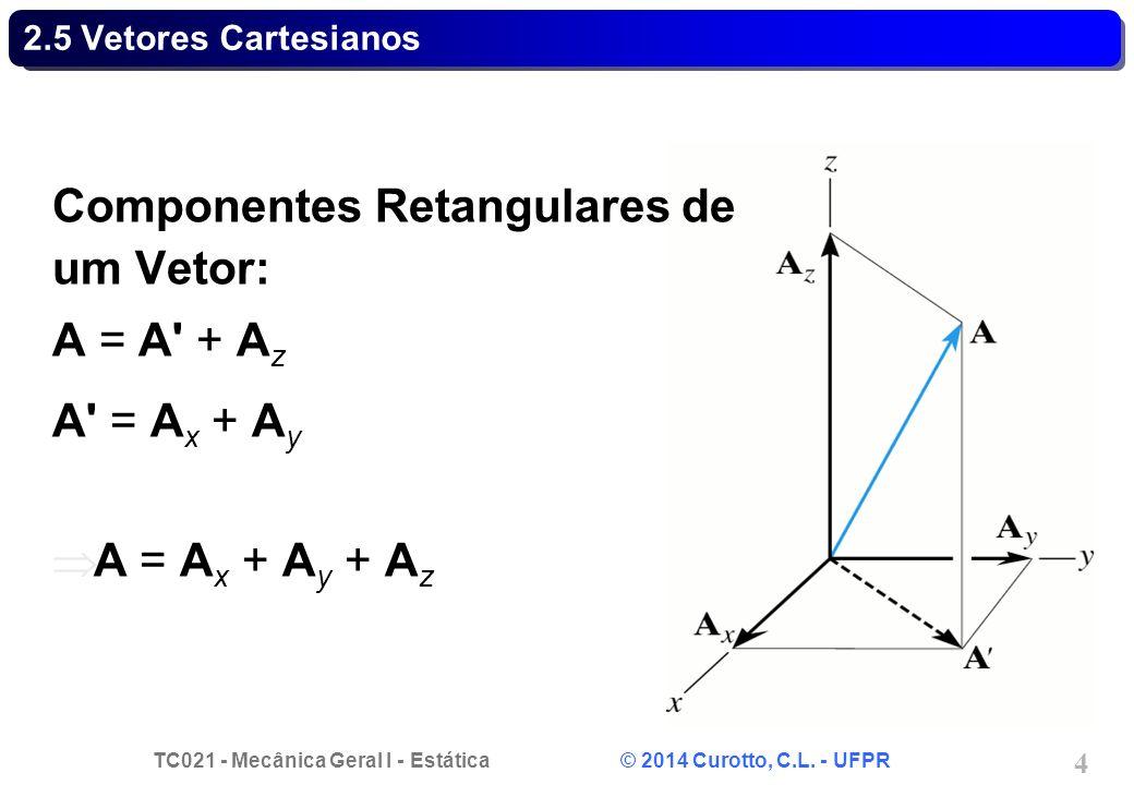 Componentes Retangulares de um Vetor: A = A + Az A = Ax + Ay