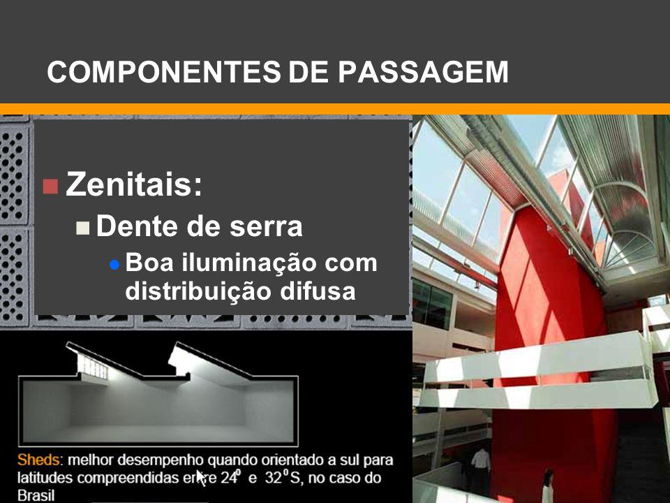 Zenitais: COMPONENTES DE PASSAGEM Dente de serra