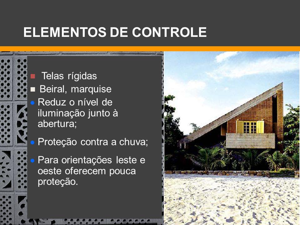 ELEMENTOS DE CONTROLE Telas rígidas Beiral, marquise