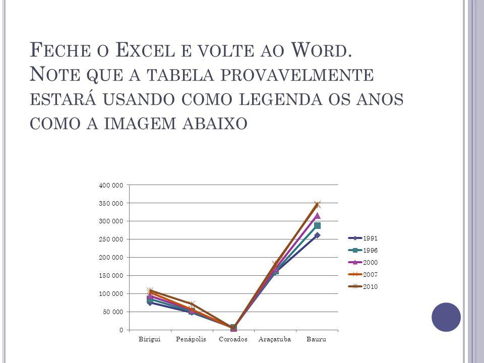 Feche o Excel e volte ao Word