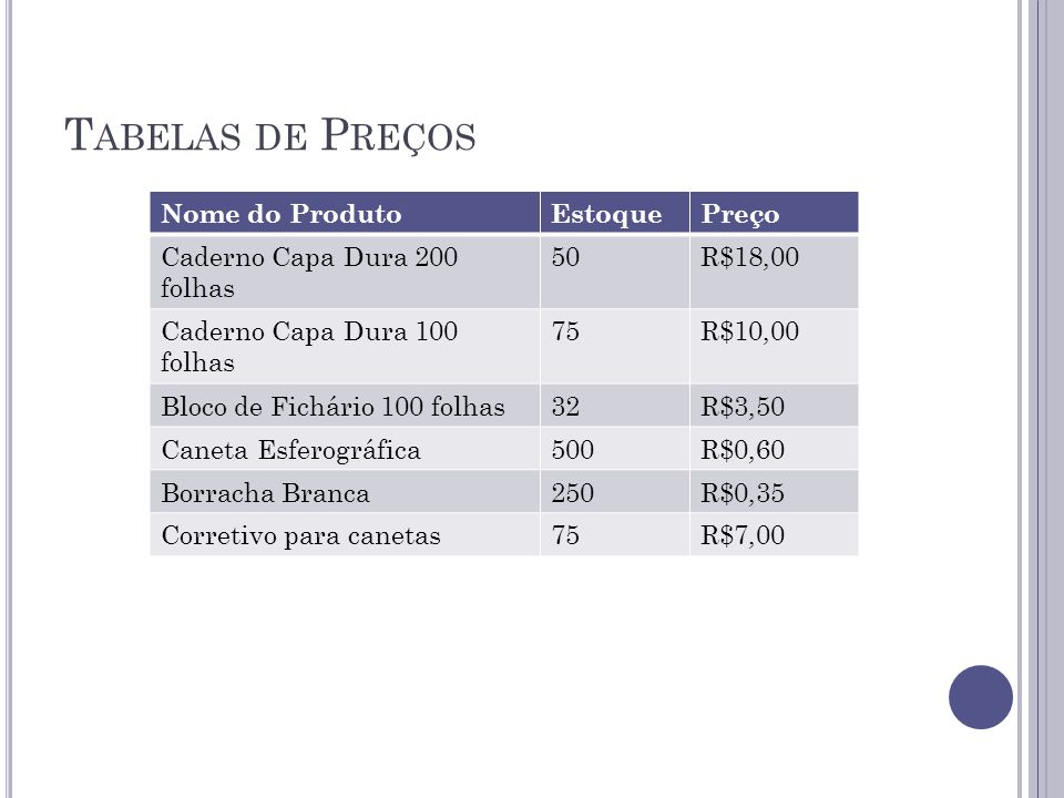 Tabelas de Preços Nome do Produto Estoque Preço