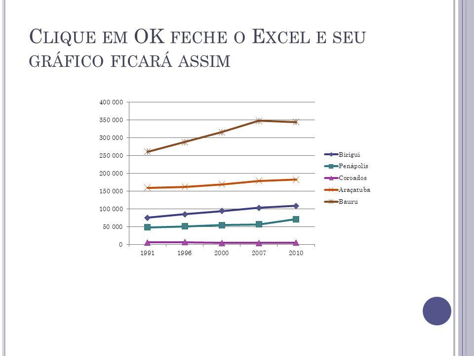 Clique em OK feche o Excel e seu gráfico ficará assim
