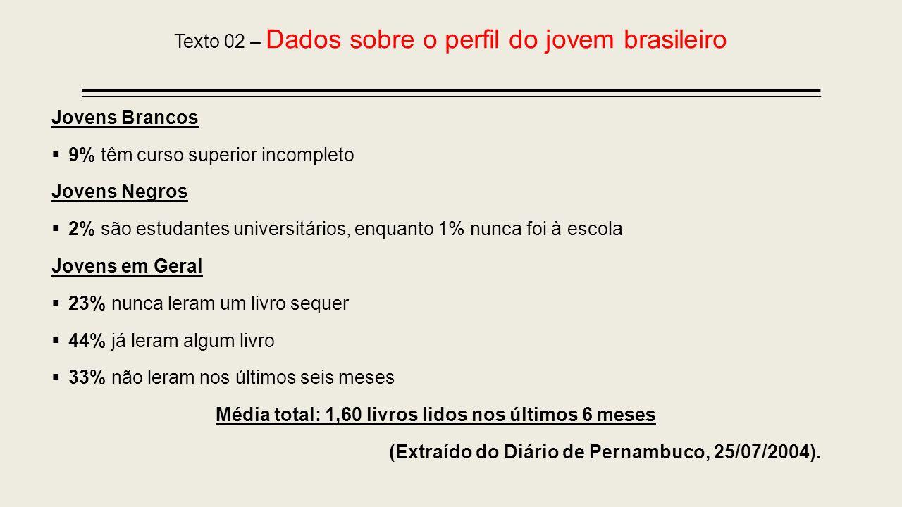 Texto 02 – Dados sobre o perfil do jovem brasileiro