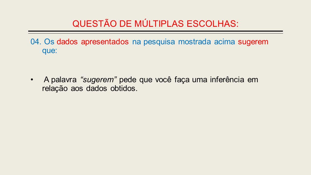 QUESTÃO DE MÚLTIPLAS ESCOLHAS:
