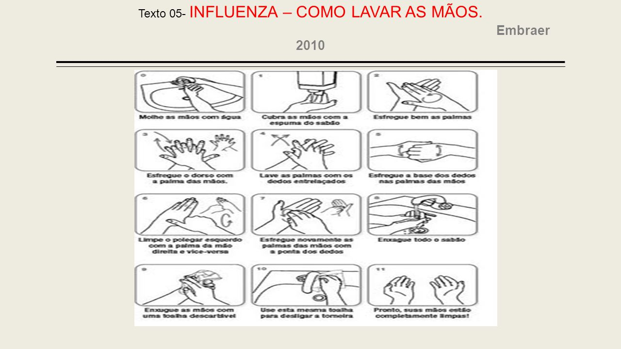 Texto 05- INFLUENZA – COMO LAVAR AS MÃOS. Embraer 2010
