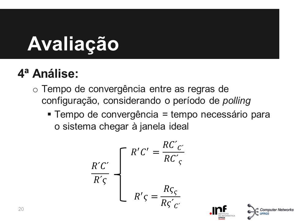 Avaliação 4ª Análise: Tempo de convergência entre as regras de configuração, considerando o período de polling.