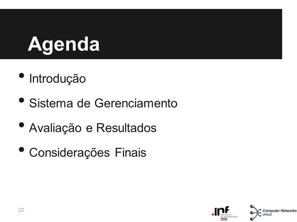 Agenda Introdução Sistema de Gerenciamento Avaliação e Resultados