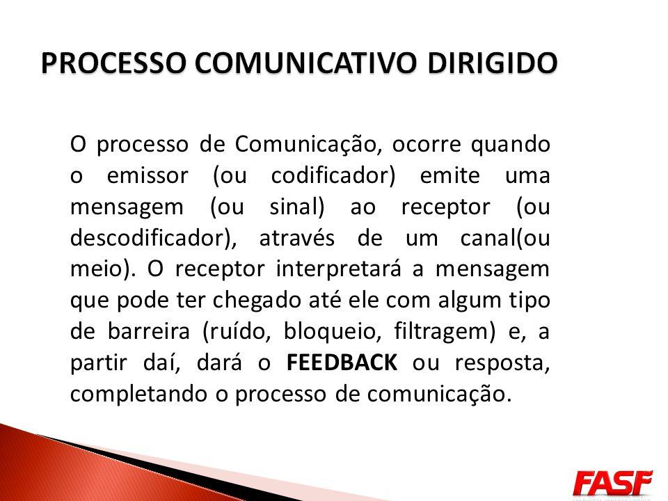 PROCESSO COMUNICATIVO DIRIGIDO