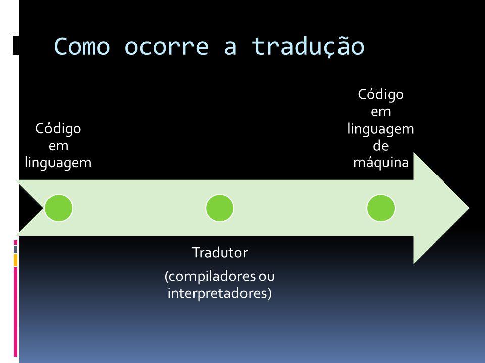 Como ocorre a tradução Código em linguagem