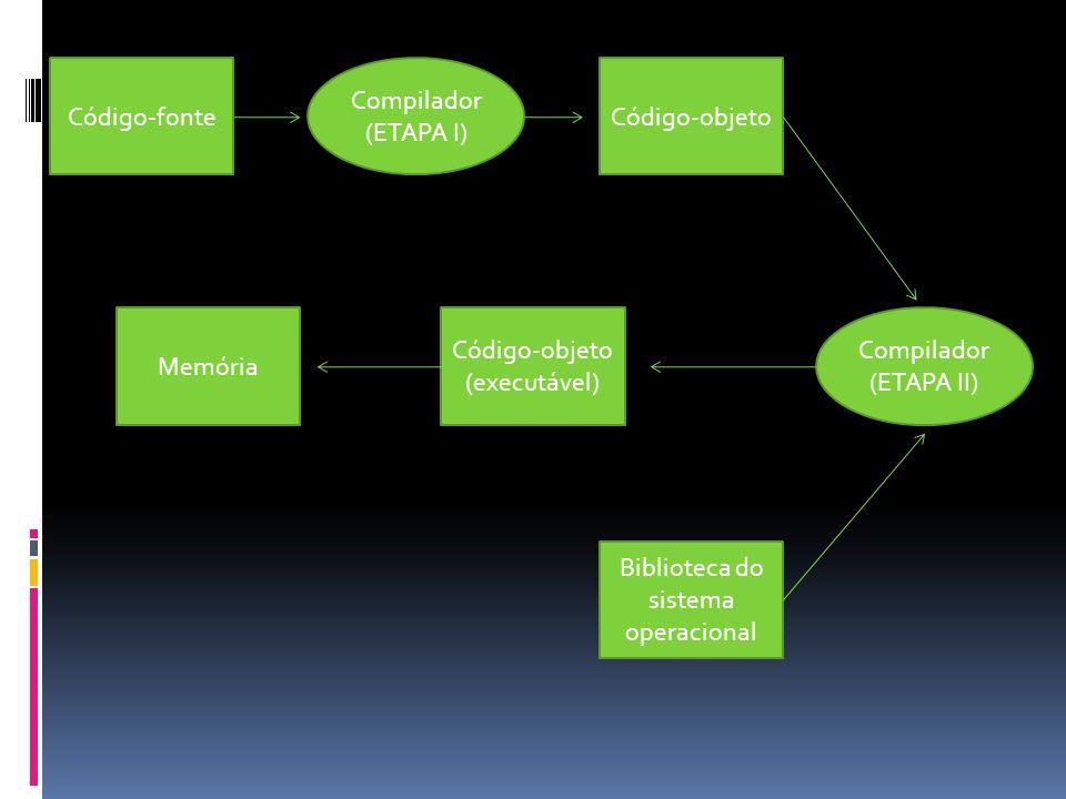 Código-objeto (executável) Compilador (ETAPA II)