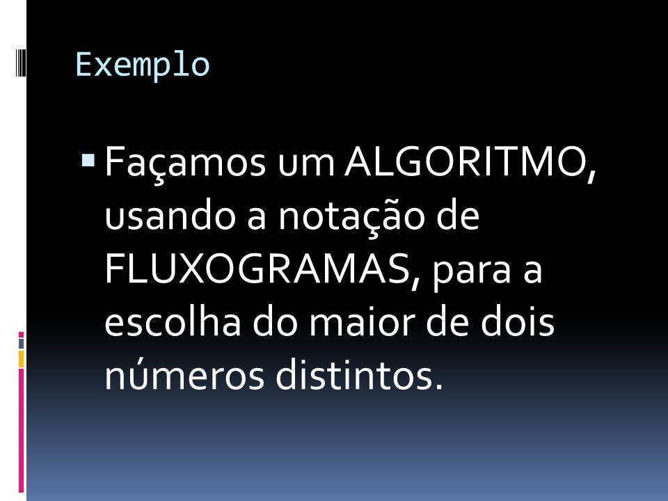 Exemplo Façamos um ALGORITMO, usando a notação de FLUXOGRAMAS, para a escolha do maior de dois números distintos.