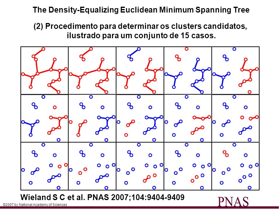 The Density-Equalizing Euclidean Minimum Spanning Tree