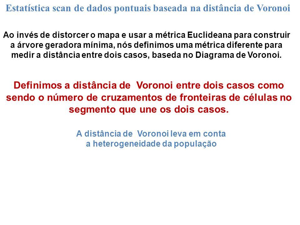 A distância de Voronoi leva em conta a heterogeneidade da população