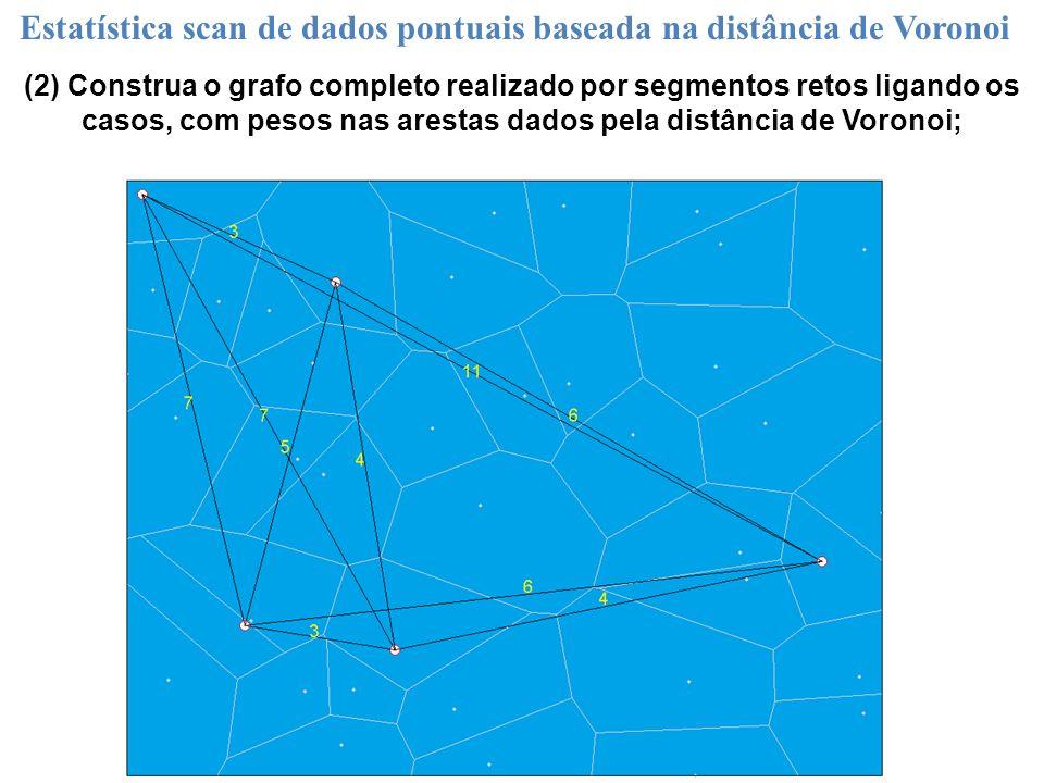 Estatística scan de dados pontuais baseada na distância de Voronoi