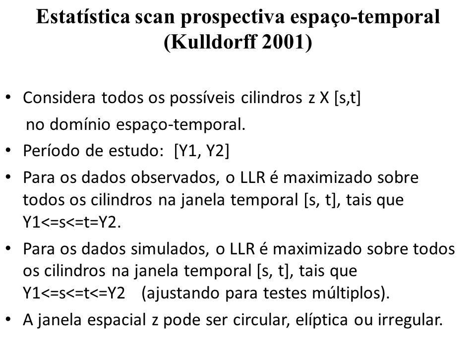 Estatística scan prospectiva espaço-temporal (Kulldorff 2001)