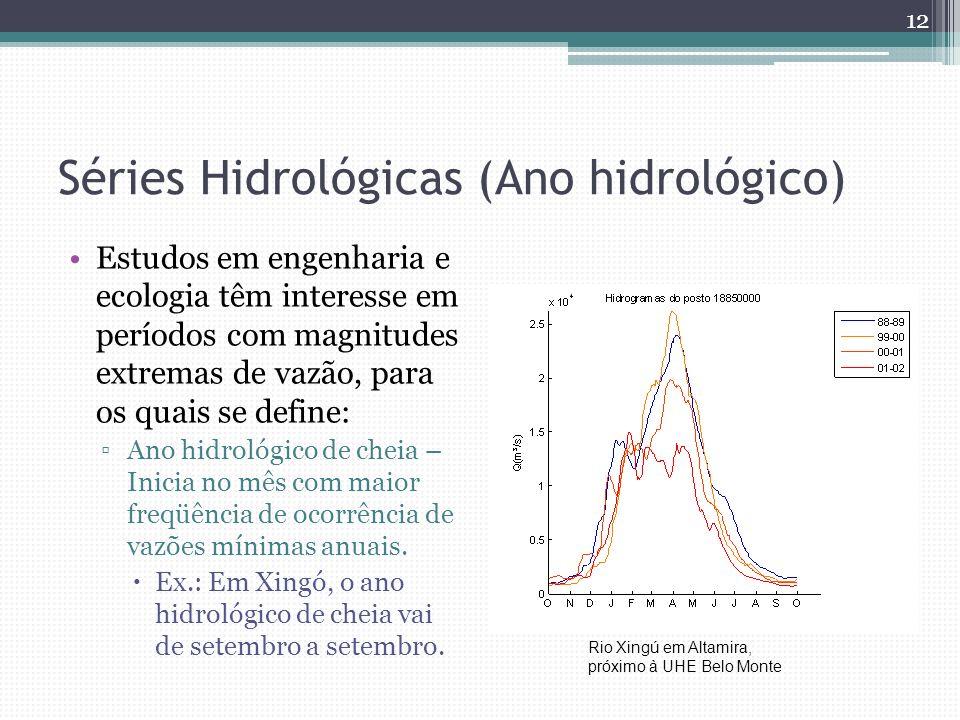 Séries Hidrológicas (Ano hidrológico)