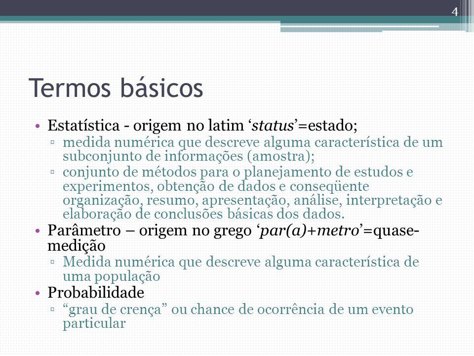 Termos básicos Estatística - origem no latim 'status'=estado;