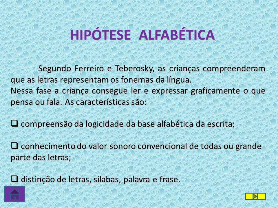 HIPÓTESE ALFABÉTICA Segundo Ferreiro e Teberosky, as crianças compreenderam que as letras representam os fonemas da língua.