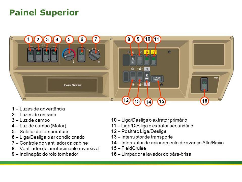 Painel Superior 1. 2. 3. 4. 5. 6. 7. 8. 9. 10. 11. 12. 13. 14. 15. 16. 1 – Luzes de advertência.