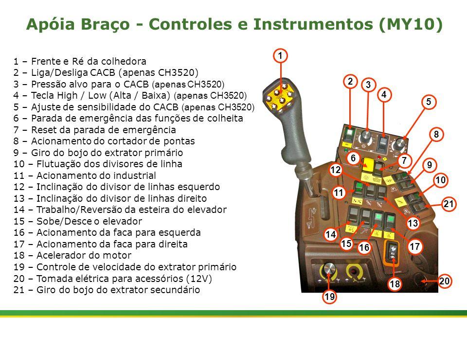 Apóia Braço - Controles e Instrumentos (MY10)