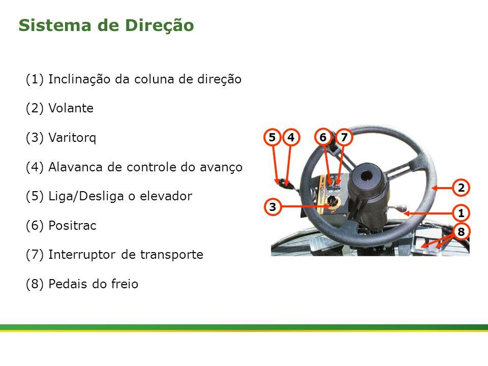 Sistema de Direção (1) Inclinação da coluna de direção (2) Volante