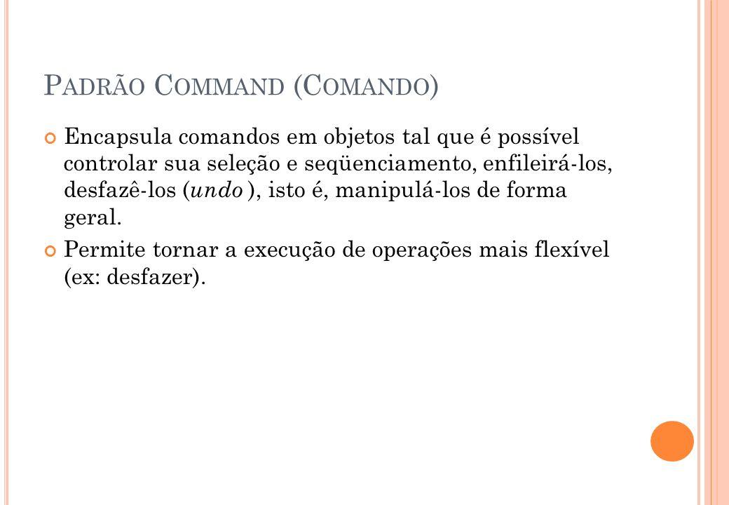 Padrão Command (Comando)