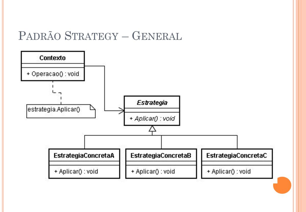 Padrão Strategy – General