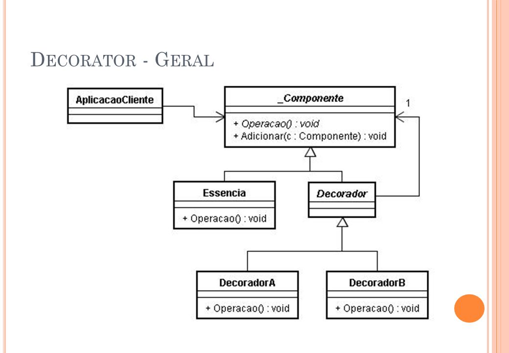 Decorator - Geral