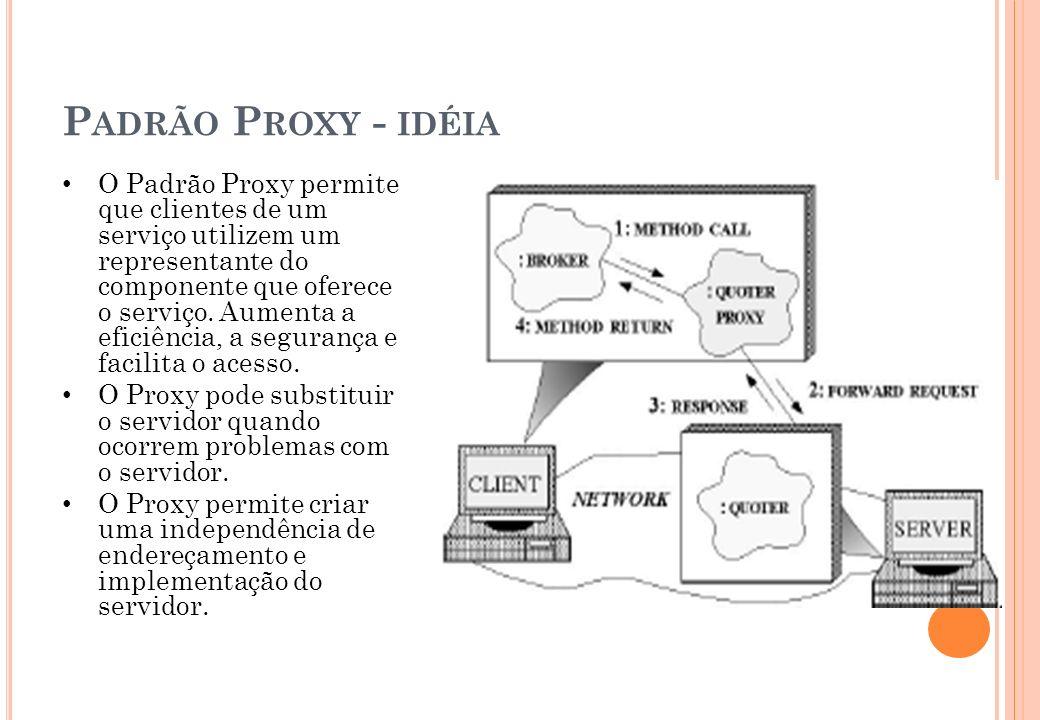 Padrão Proxy - idéia