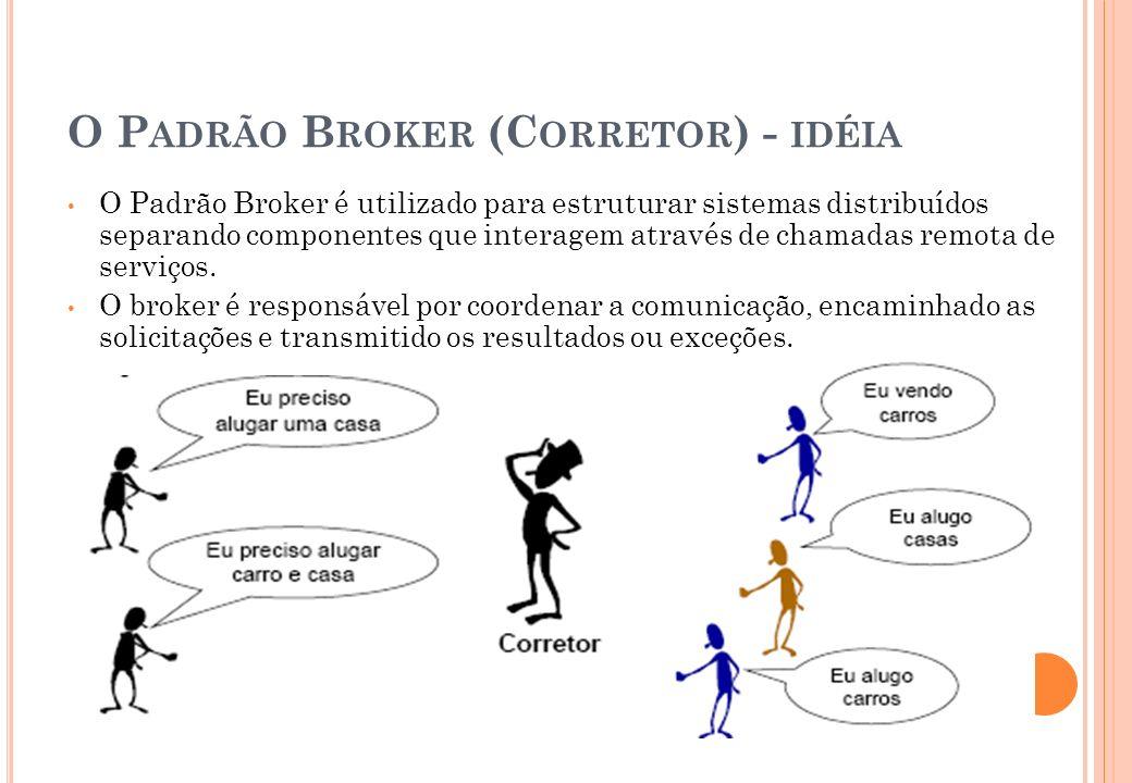 O Padrão Broker (Corretor) - idéia