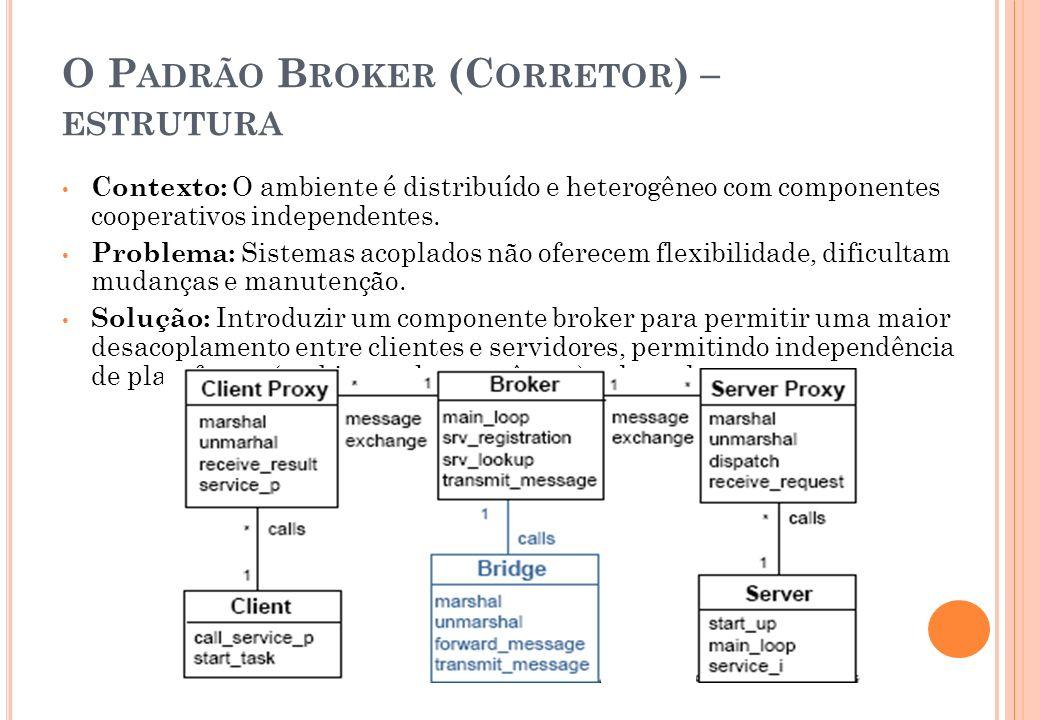 O Padrão Broker (Corretor) – estrutura