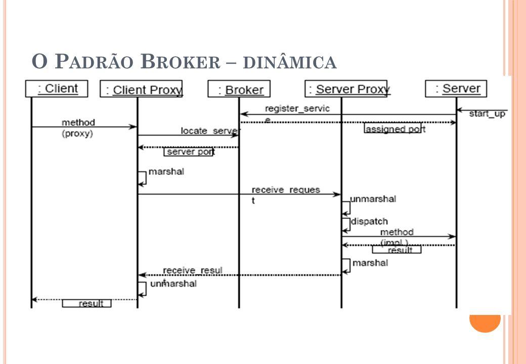 O Padrão Broker – dinâmica