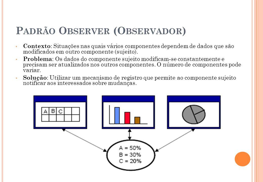 Padrão Observer (Observador)