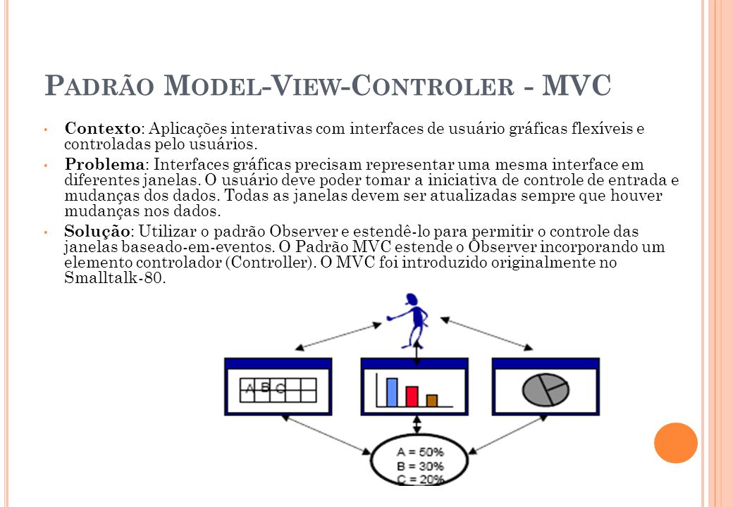 Padrão Model-View-Controler - MVC