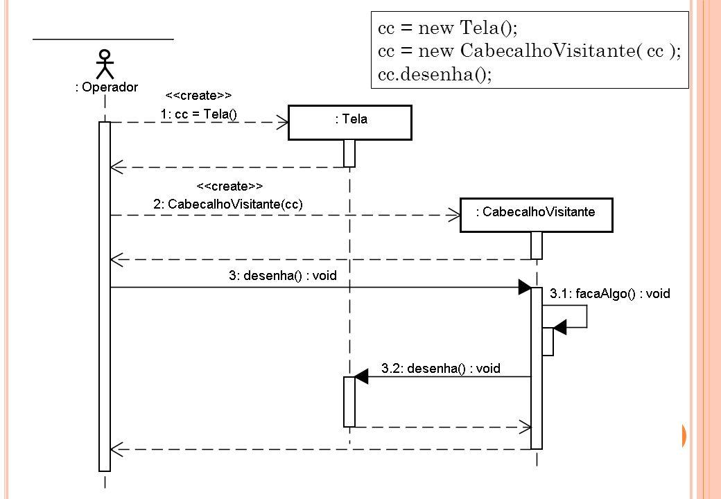 cc = new Tela(); cc = new CabecalhoVisitante( cc ); cc.desenha();