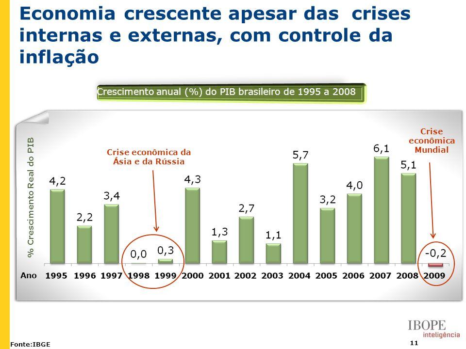 Crise econômica Mundial Crise econômica da Ásia e da Rússia