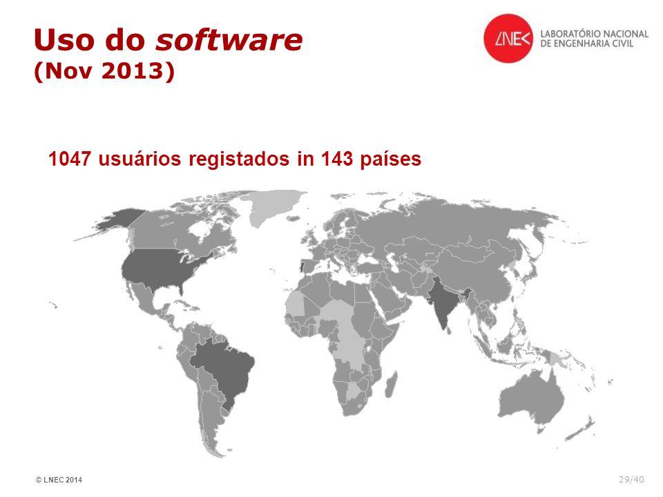 Uso do software (Nov 2013) 1047 usuários registados in 143 países