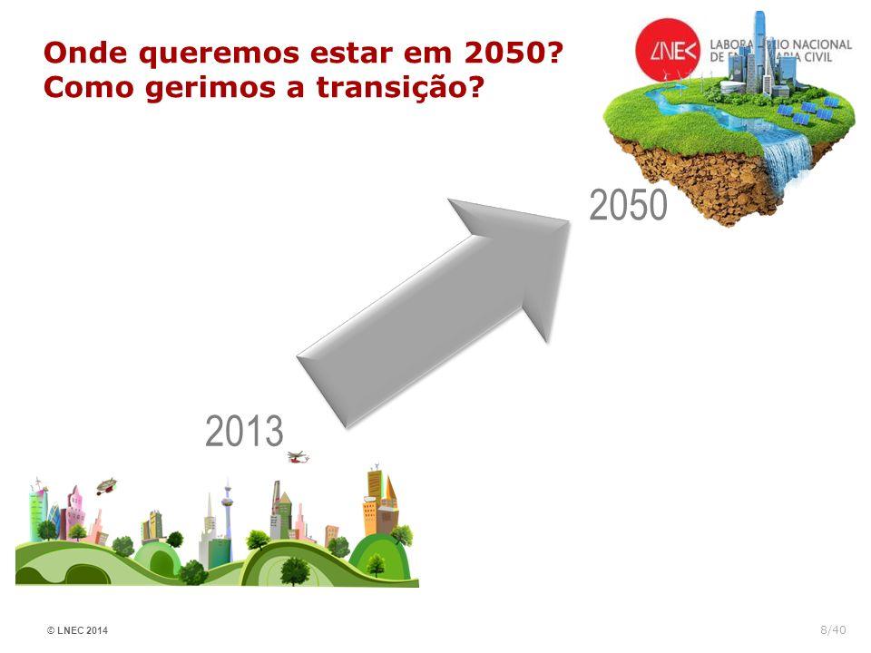 Onde queremos estar em 2050 Como gerimos a transição