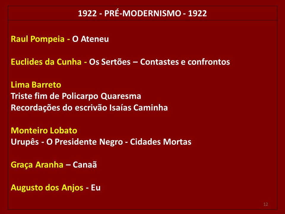 1922 - PRÉ-MODERNISMO - 1922 Raul Pompeia - O Ateneu. Euclides da Cunha - Os Sertões – Contastes e confrontos.
