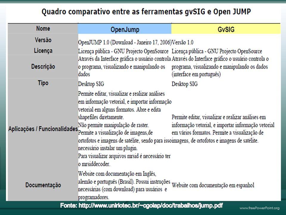 Fonte: http://www.uniriotec.br/~cgolap/doc/trabalhos/jump.pdf