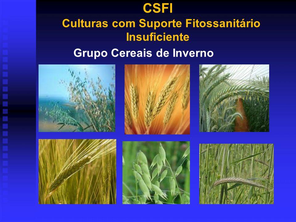 CSFI Culturas com Suporte Fitossanitário Insuficiente