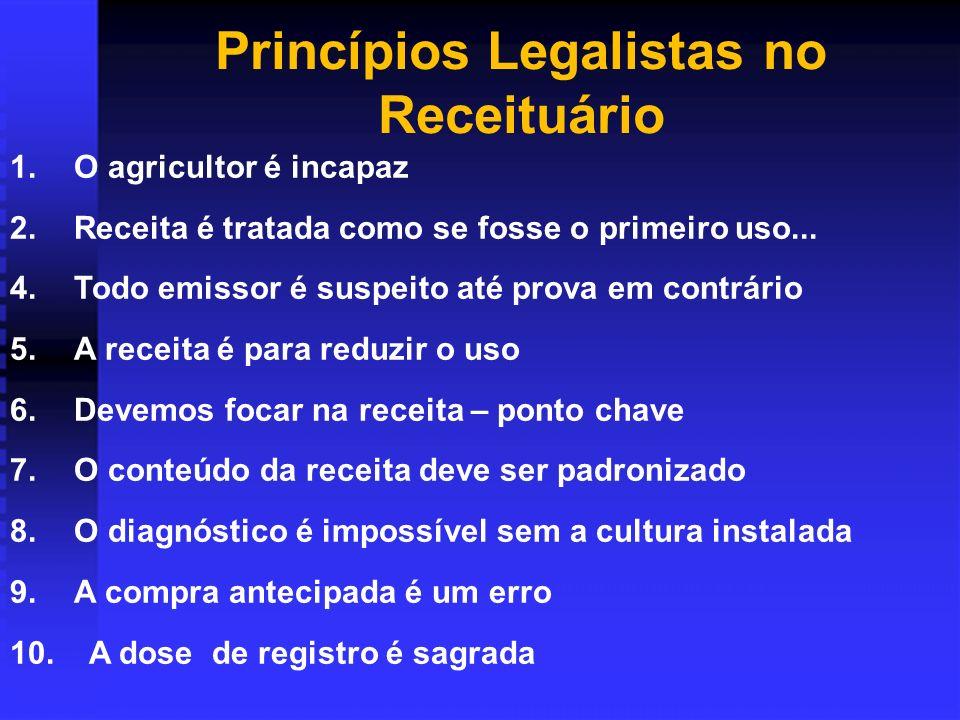 Princípios Legalistas no Receituário